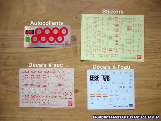 Quelques exemple des différents types de marquages
