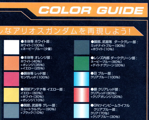 Le color guide de l'Arios