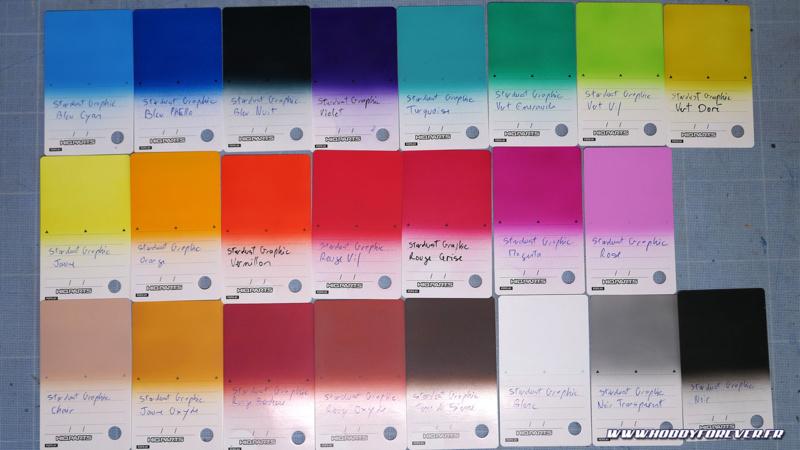 La palette des couleurs Graphic