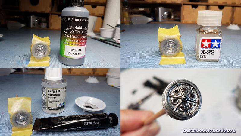 Peinture des roues