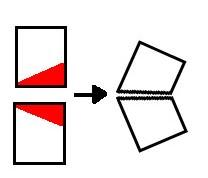 Exemple d'ajustement pour une pliure