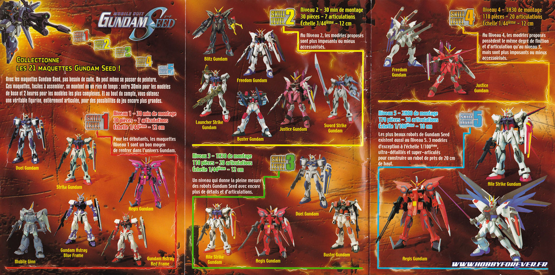 Extrait du catalogue de Bandai France de 2005