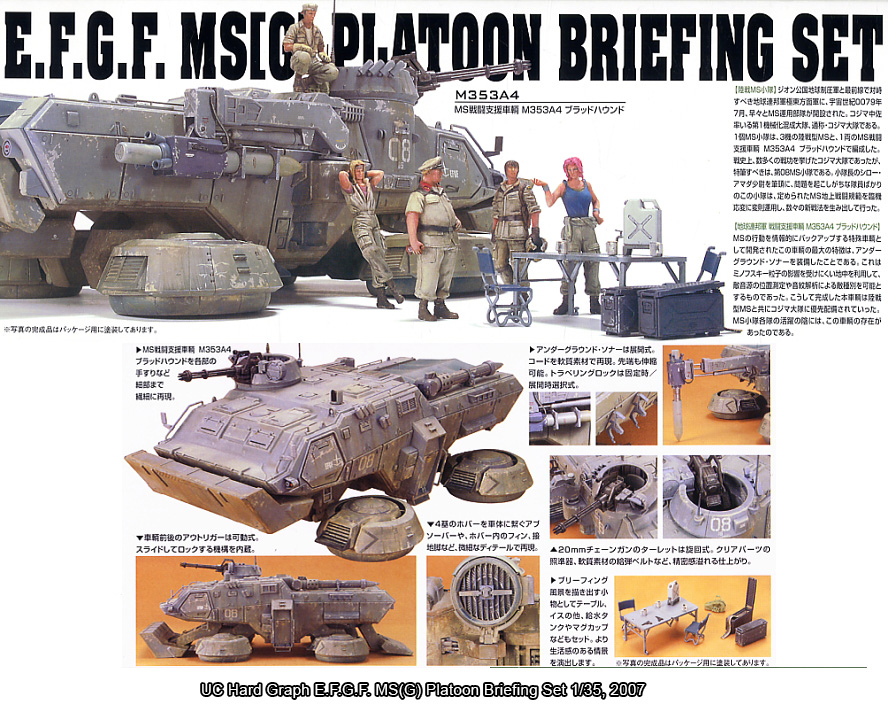 UC Hard Graph E.F.G.F. MS(G) Platoon Briefing Set